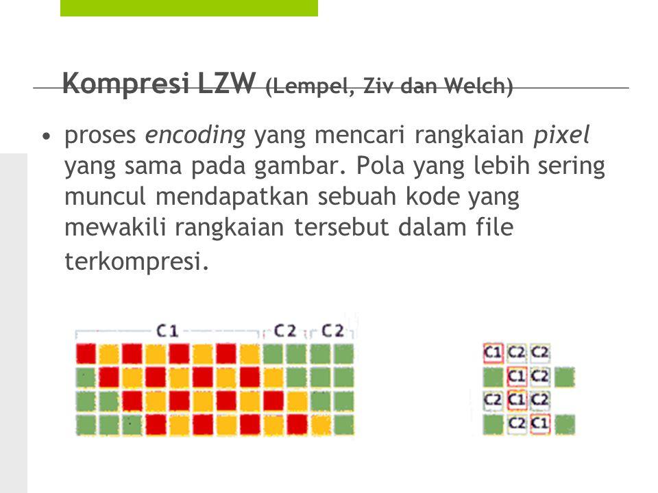 Kompresi LZW (Lempel, Ziv dan Welch)