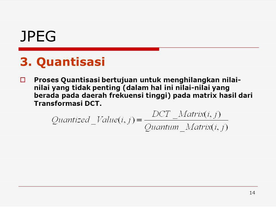 JPEG 3. Quantisasi.
