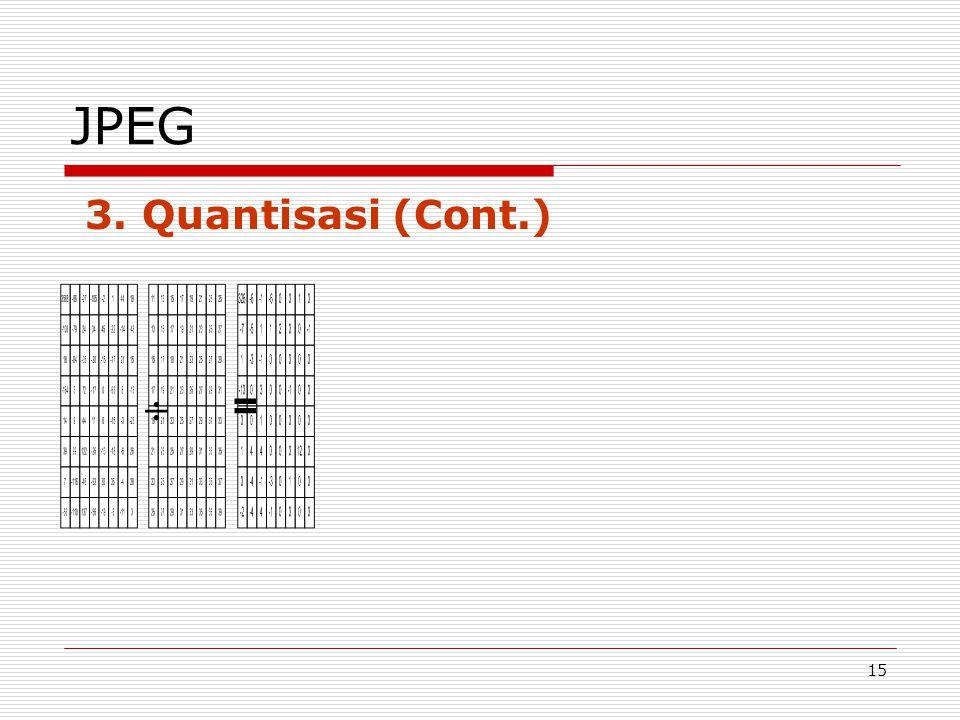 JPEG 3. Quantisasi (Cont.)  =