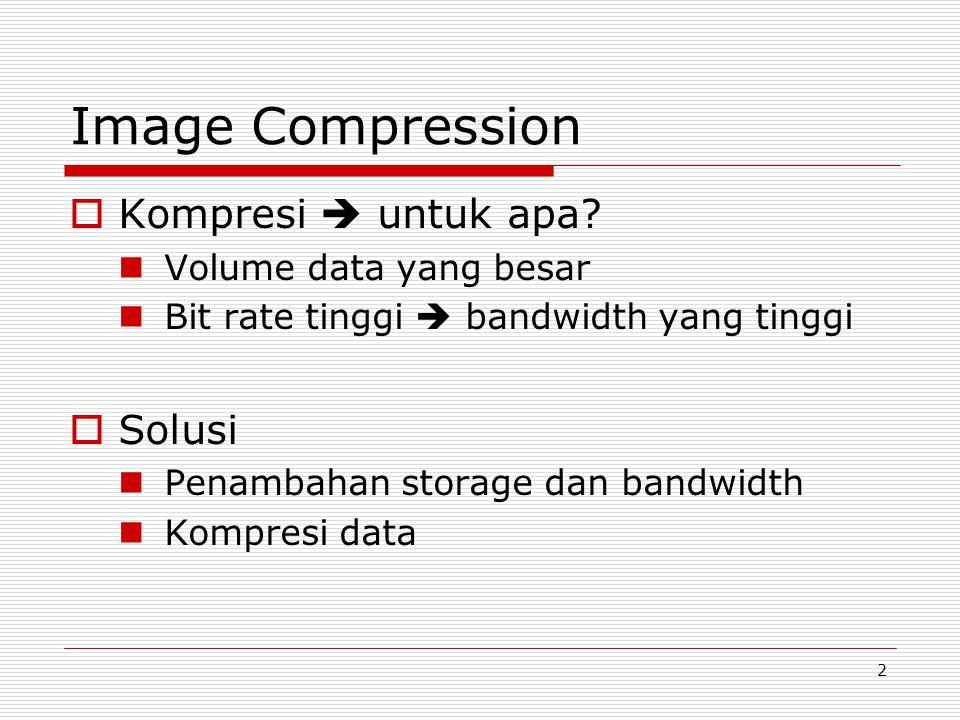 Image Compression Kompresi  untuk apa Solusi Volume data yang besar