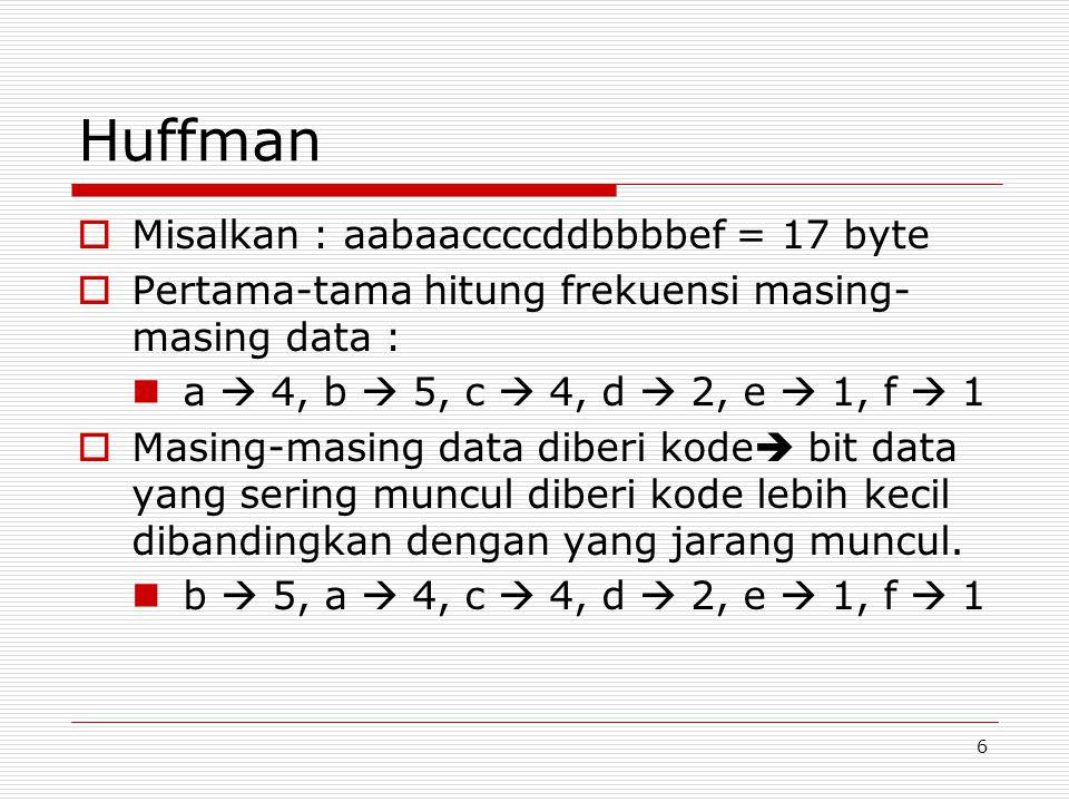 Huffman Misalkan : aabaaccccddbbbbef = 17 byte