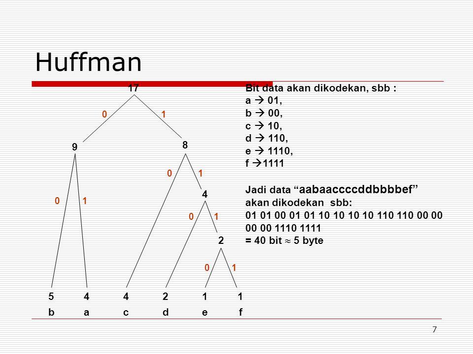 Huffman 17 Bit data akan dikodekan, sbb : a  01, b  00, c  10,