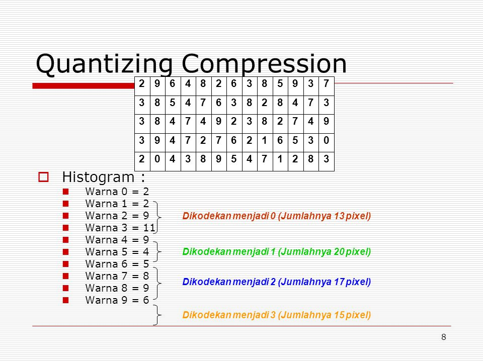 Quantizing Compression