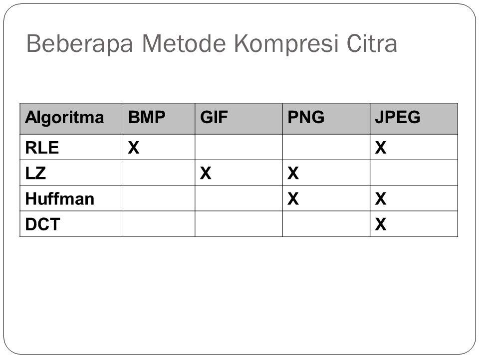 Beberapa Metode Kompresi Citra