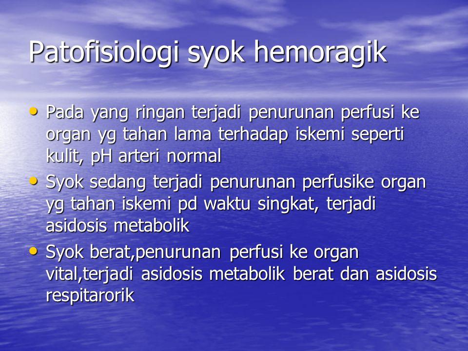 Patofisiologi syok hemoragik
