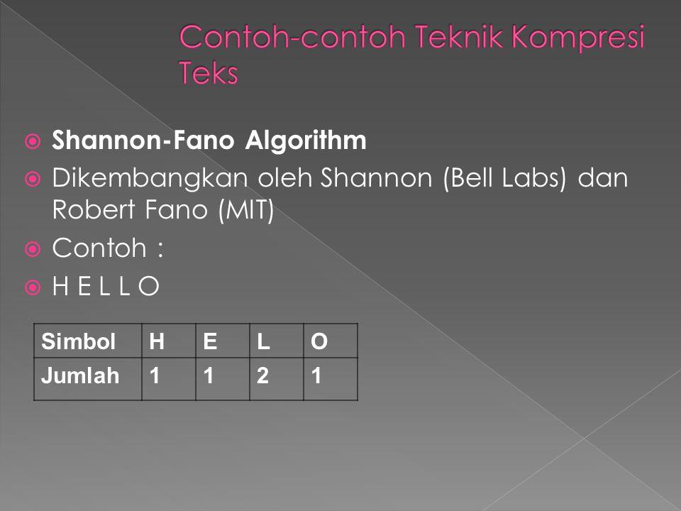 Contoh-contoh Teknik Kompresi Teks