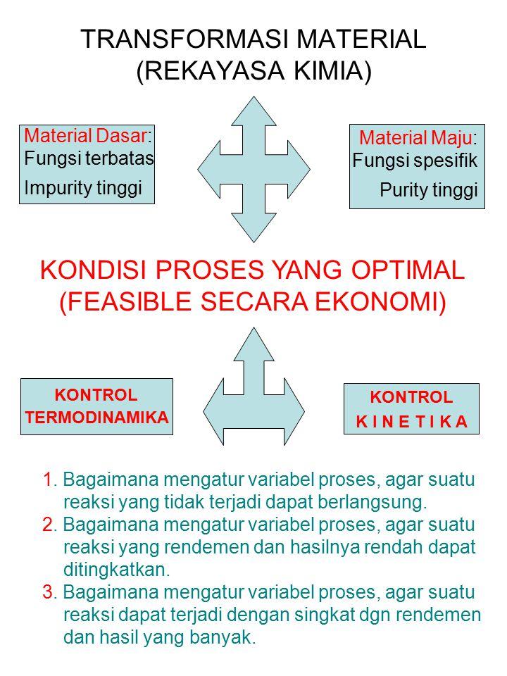 TRANSFORMASI MATERIAL (REKAYASA KIMIA)