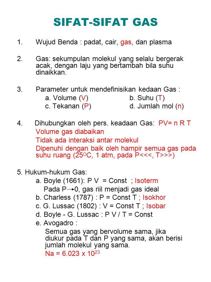 SIFAT-SIFAT GAS Wujud Benda : padat, cair, gas, dan plasma