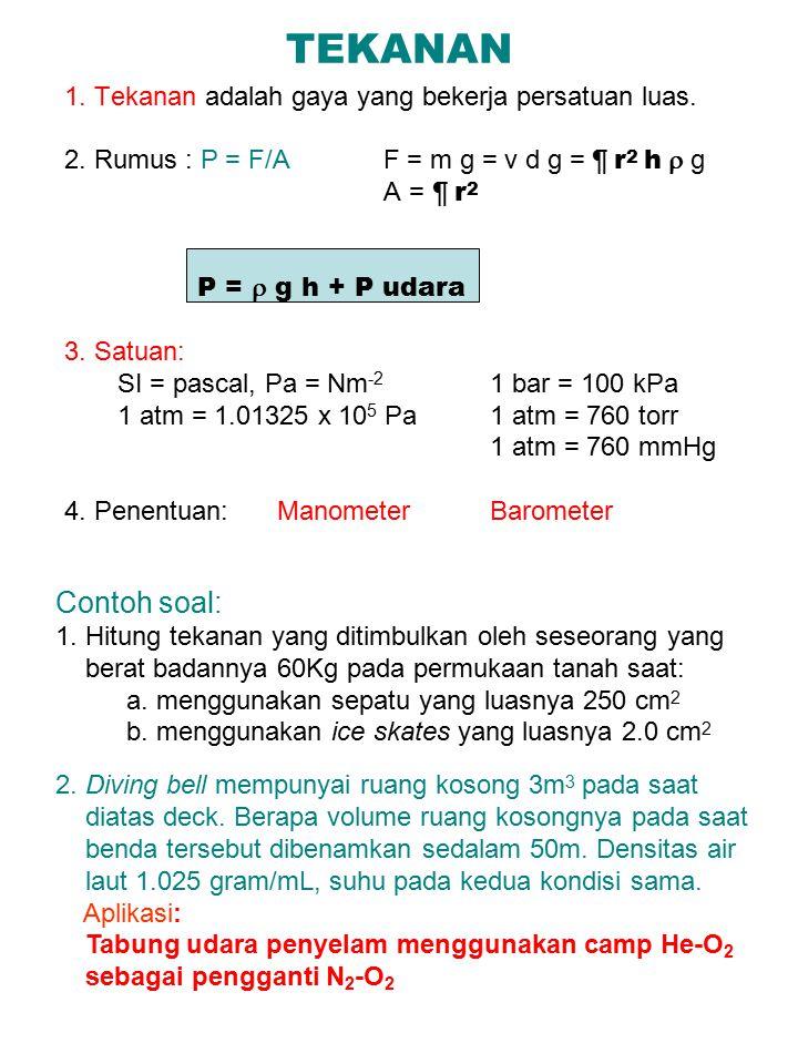 TEKANAN 1. Tekanan adalah gaya yang bekerja persatuan luas. 2. Rumus : P = F/A F = m g = v d g = ¶ r2 h  g.