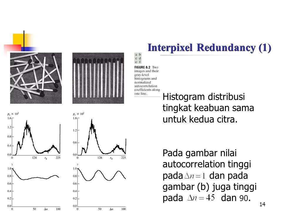 Interpixel Redundancy (1)