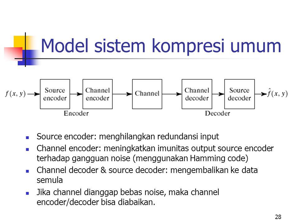 Model sistem kompresi umum