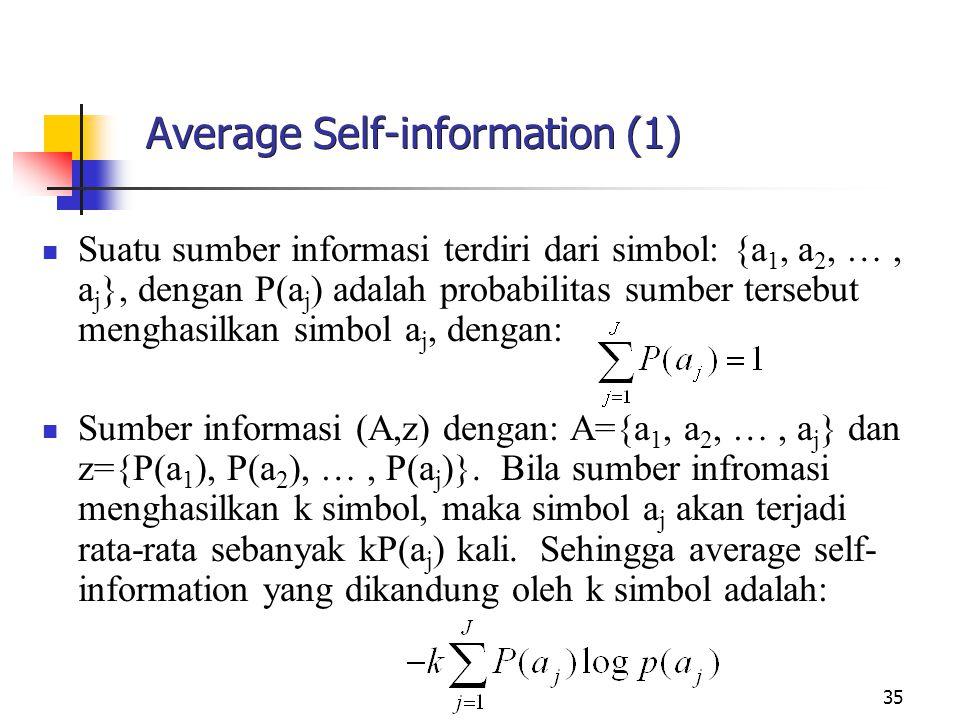 Average Self-information (1)