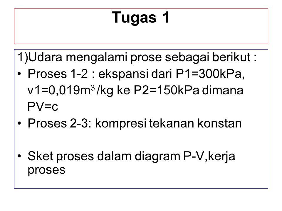 Tugas 1 1)Udara mengalami prose sebagai berikut :