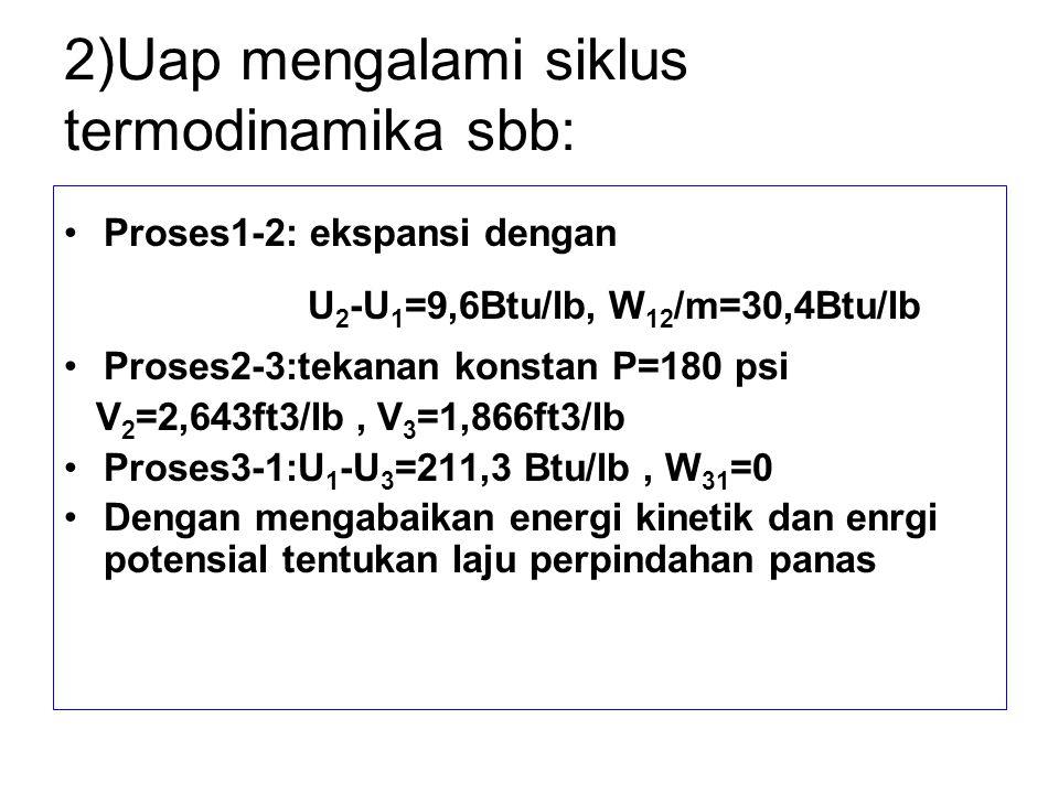 2)Uap mengalami siklus termodinamika sbb: