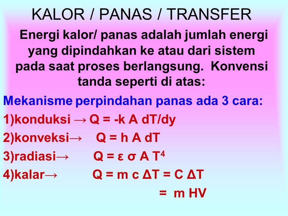 KALOR / PANAS / TRANSFER Energi kalor/ panas adalah jumlah energi yang dipindahkan ke atau dari sistem pada saat proses berlangsung. Konvensi tanda seperti di atas: