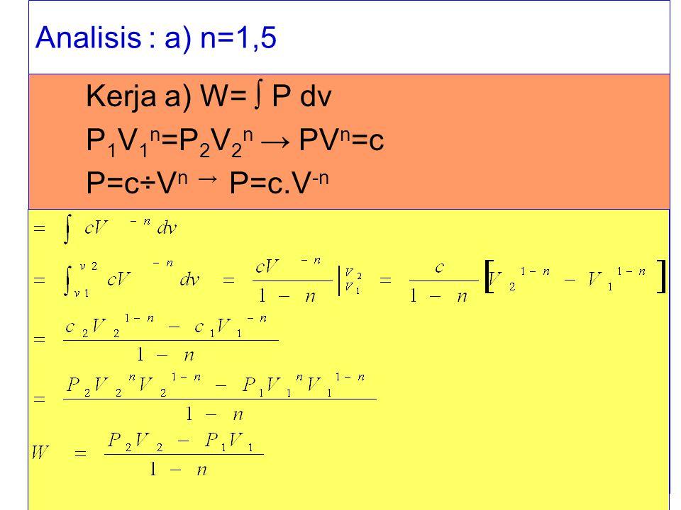 Analisis : a) n=1,5 Kerja a) W= ∫ P dv P1V1n=P2V2n → PVn=c P=c÷Vn → P=c.V-n