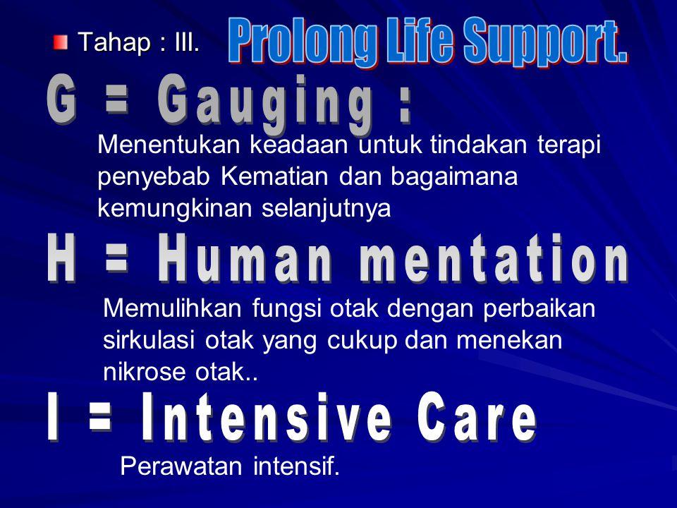 Prolong Life Support. G = Gauging : H = Human mentation