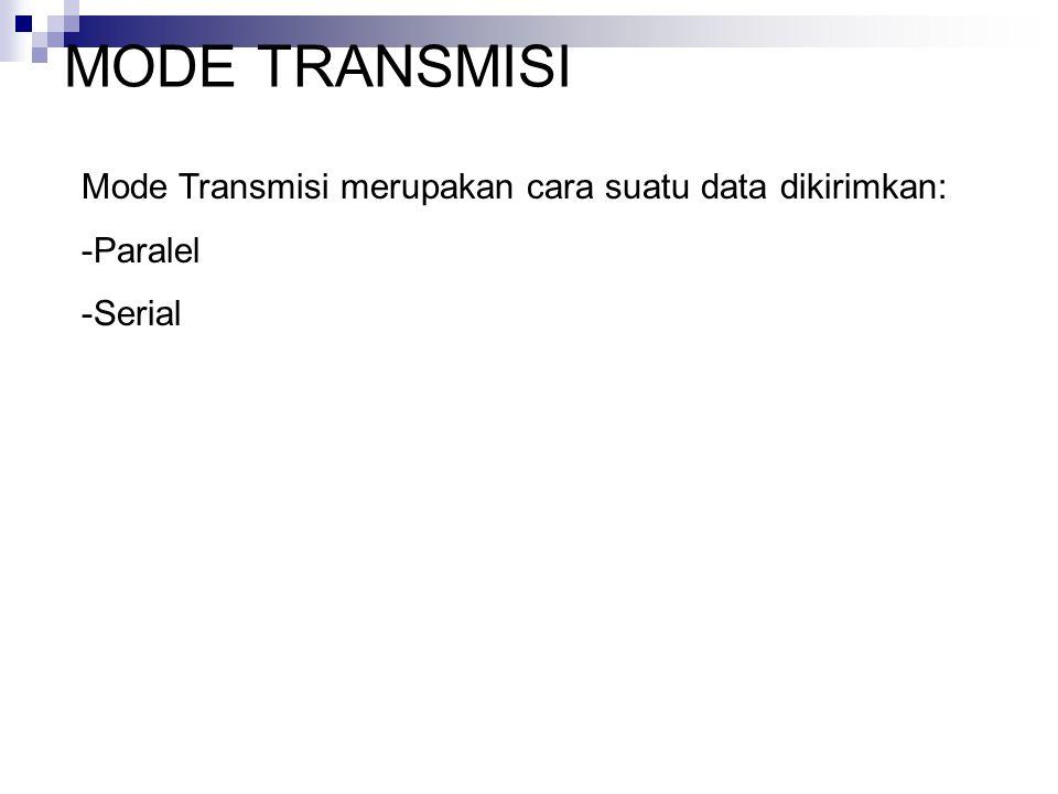 MODE TRANSMISI Mode Transmisi merupakan cara suatu data dikirimkan: