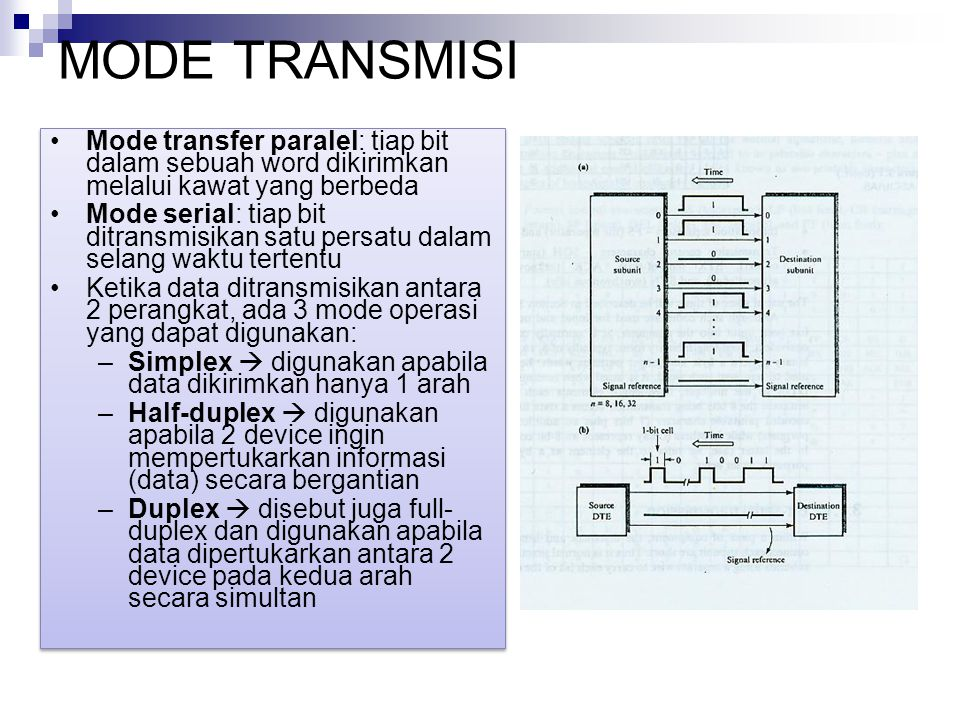 MODE TRANSMISI Mode transfer paralel: tiap bit dalam sebuah word dikirimkan melalui kawat yang berbeda.