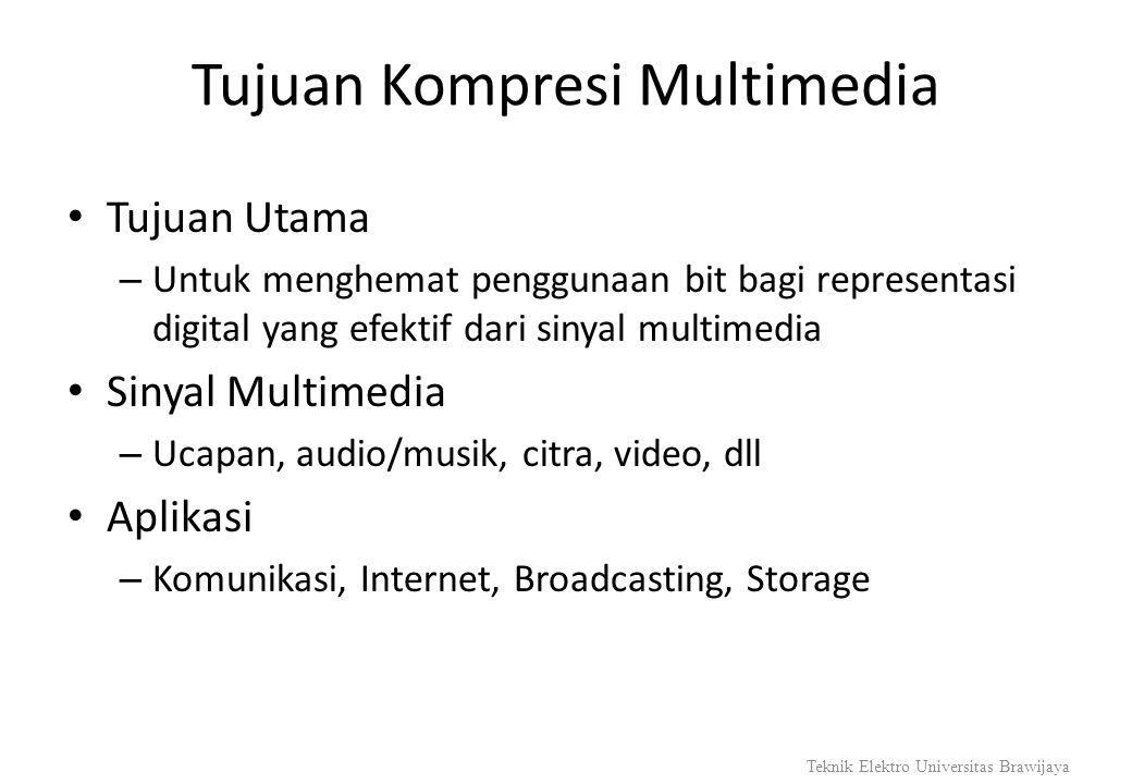 Tujuan Kompresi Multimedia