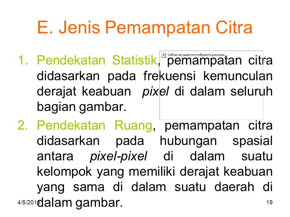 E. Jenis Pemampatan Citra