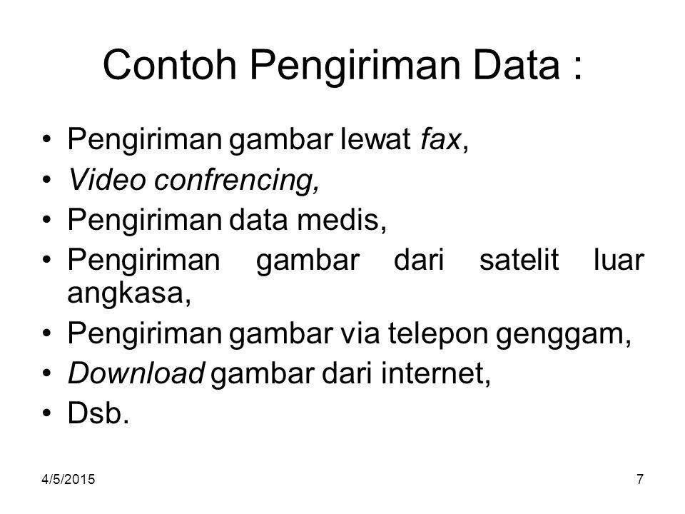 Contoh Pengiriman Data :