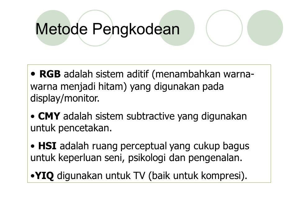 Metode Pengkodean RGB adalah sistem aditif (menambahkan warna-warna menjadi hitam) yang digunakan pada display/monitor.