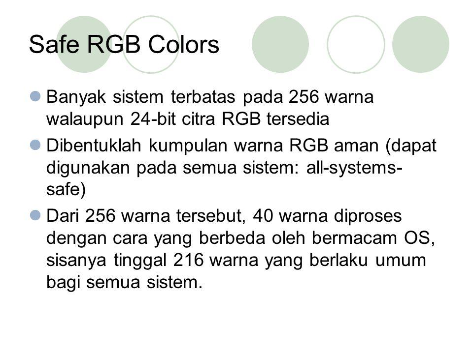 Safe RGB Colors Banyak sistem terbatas pada 256 warna walaupun 24-bit citra RGB tersedia.