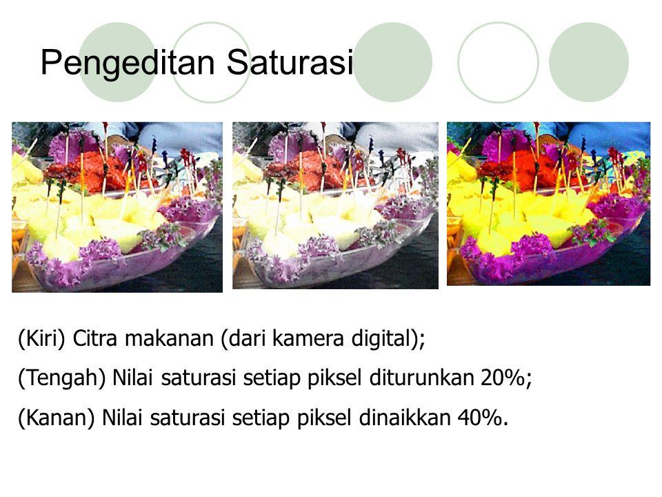 Pengeditan Saturasi (Kiri) Citra makanan (dari kamera digital);
