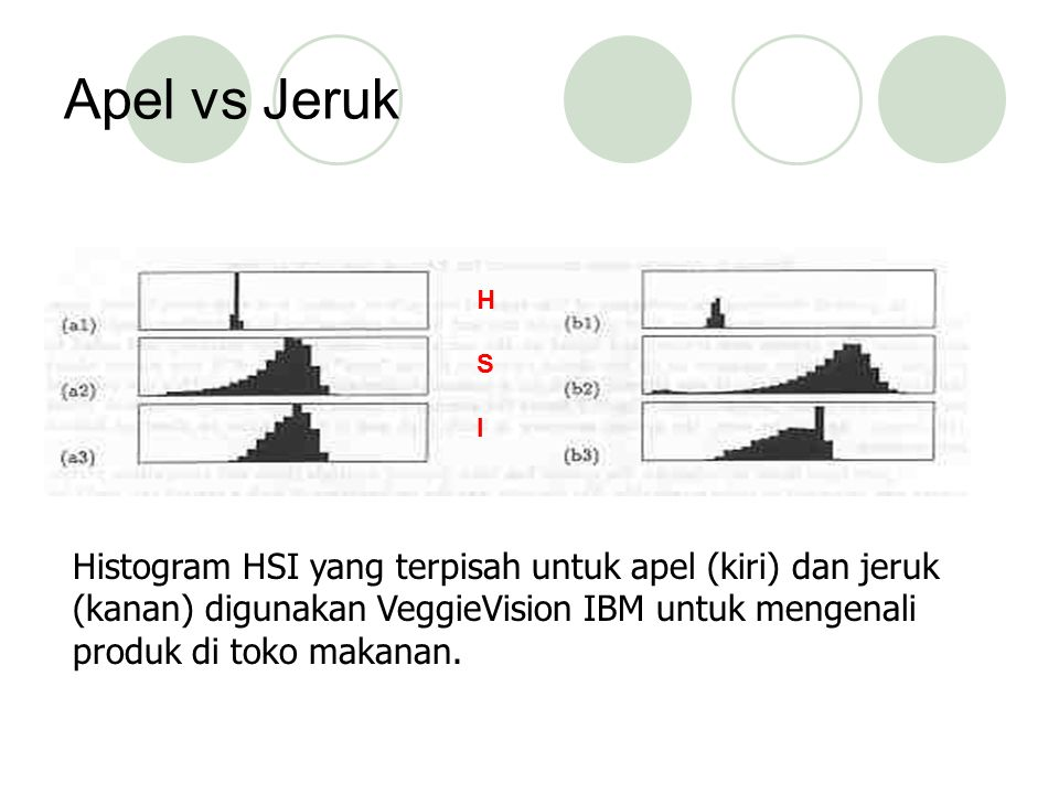 Apel vs Jeruk H. S. I.