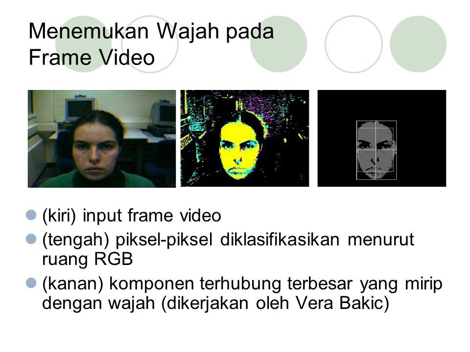 Menemukan Wajah pada Frame Video