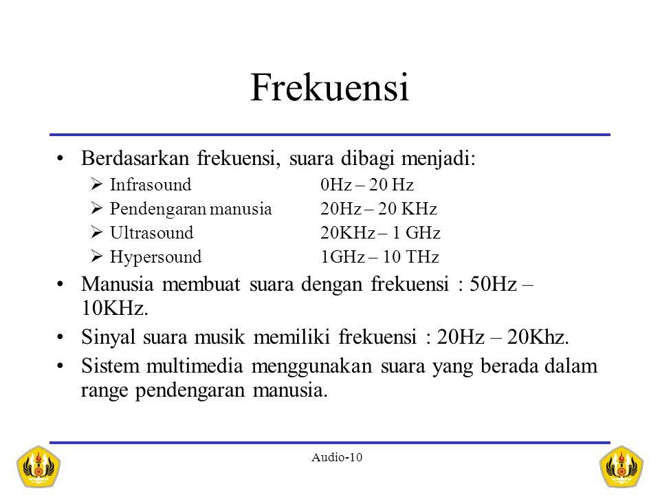 Frekuensi Berdasarkan frekuensi, suara dibagi menjadi: