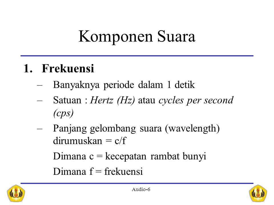 Komponen Suara Frekuensi Banyaknya periode dalam 1 detik