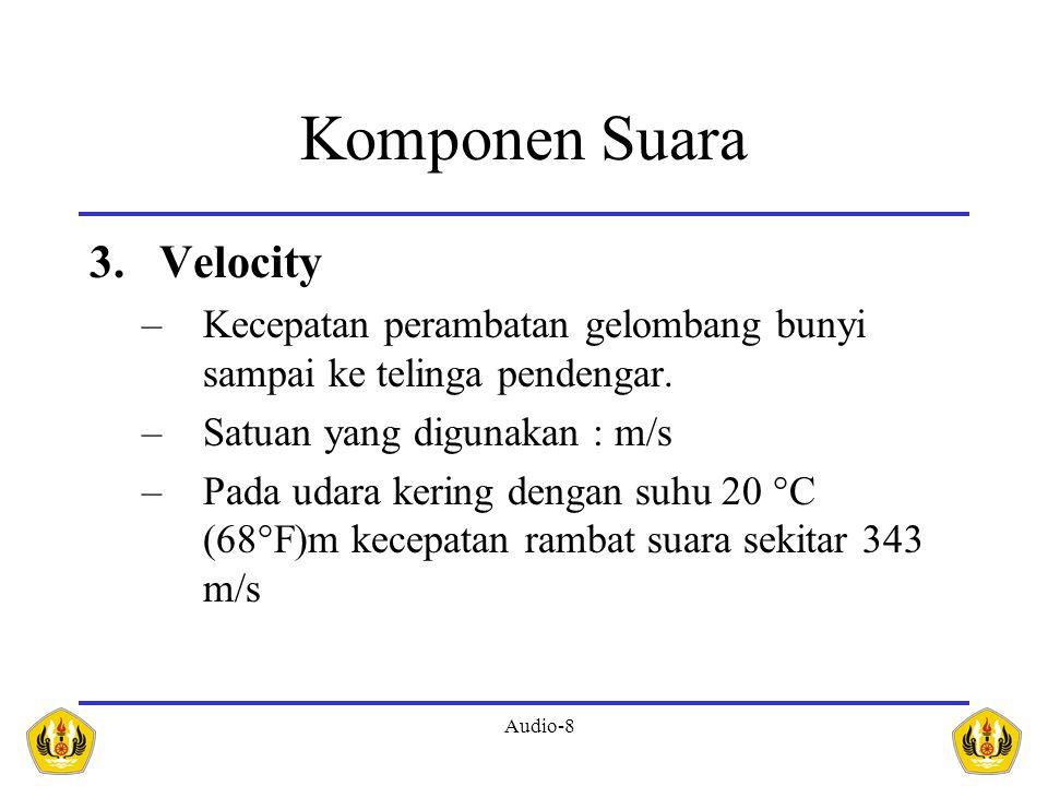 Komponen Suara Velocity