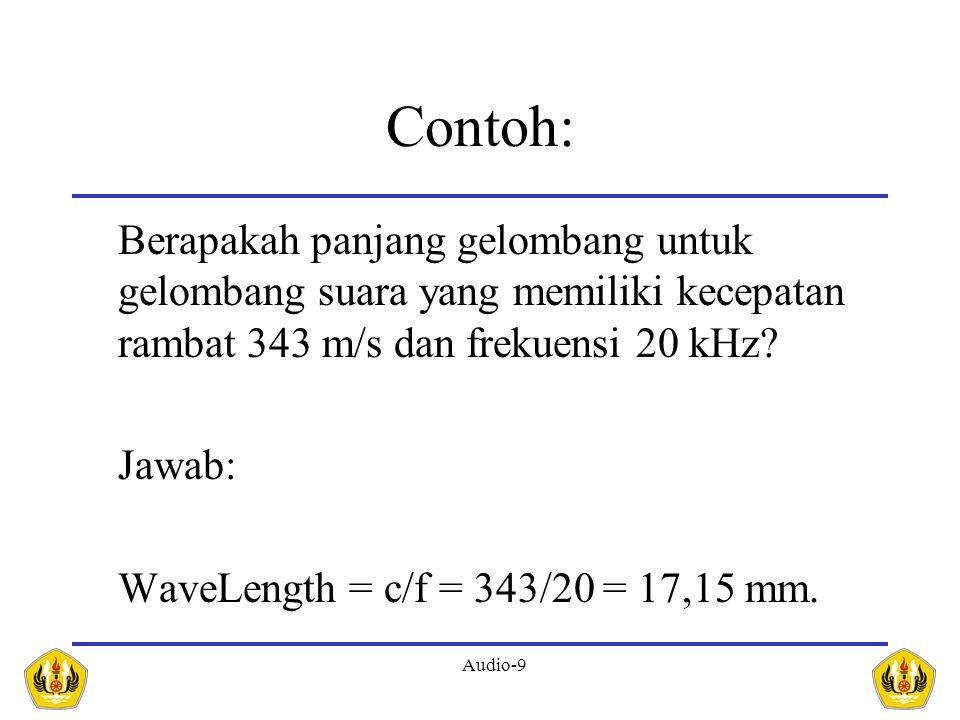 Contoh: Berapakah panjang gelombang untuk gelombang suara yang memiliki kecepatan rambat 343 m/s dan frekuensi 20 kHz