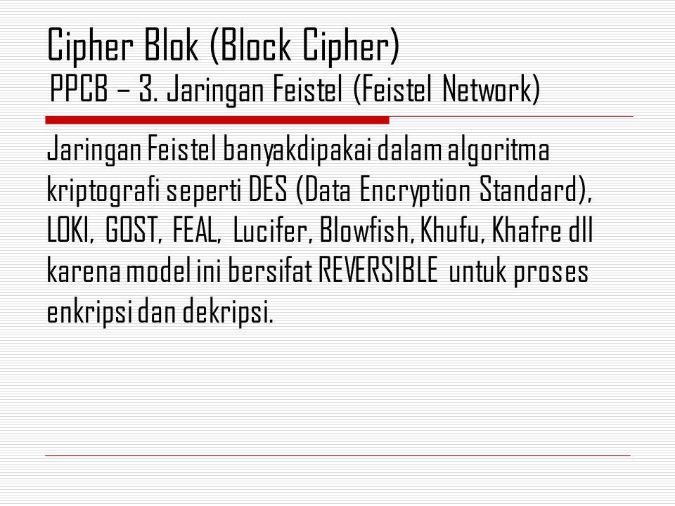 PPCB – 3. Jaringan Feistel (Feistel Network)