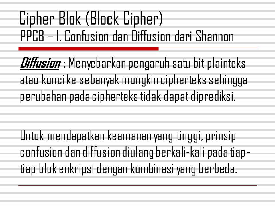 PPCB – 1. Confusion dan Diffusion dari Shannon