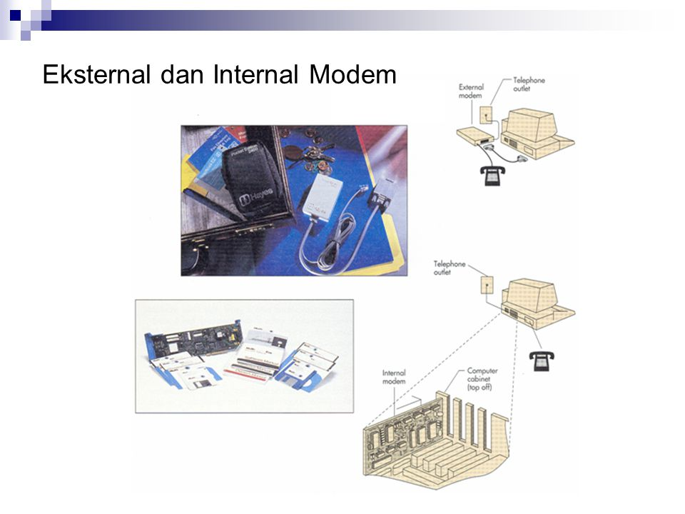 Eksternal dan Internal Modem