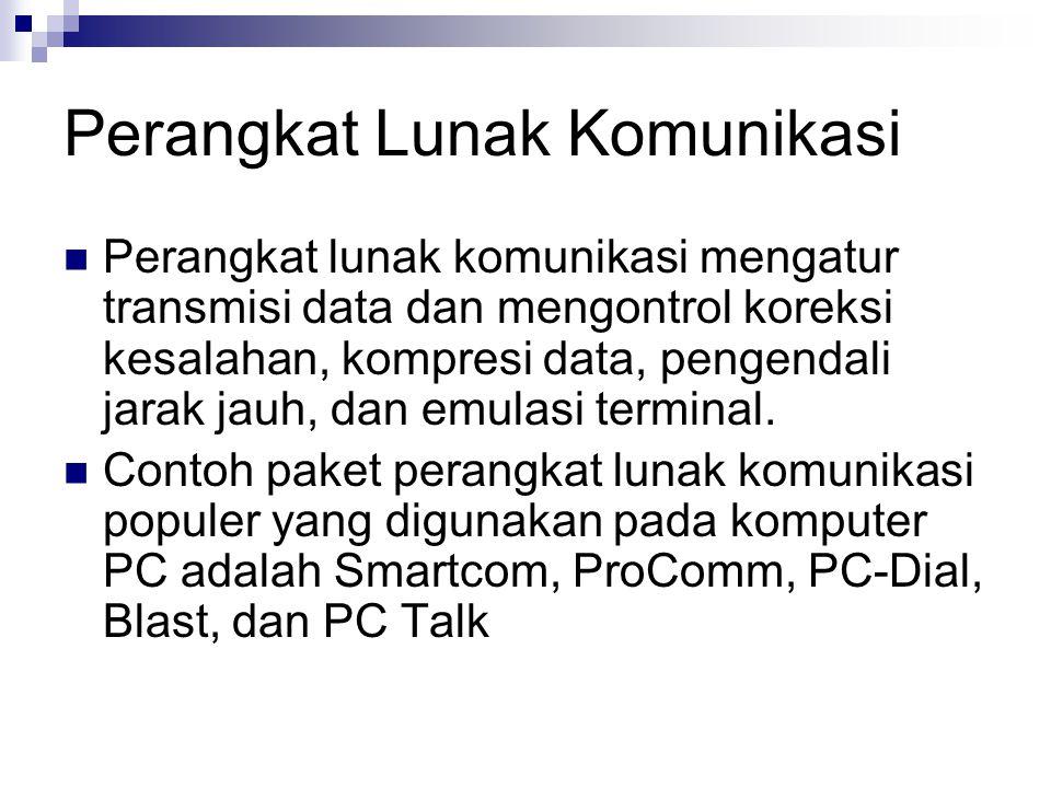 Perangkat Lunak Komunikasi