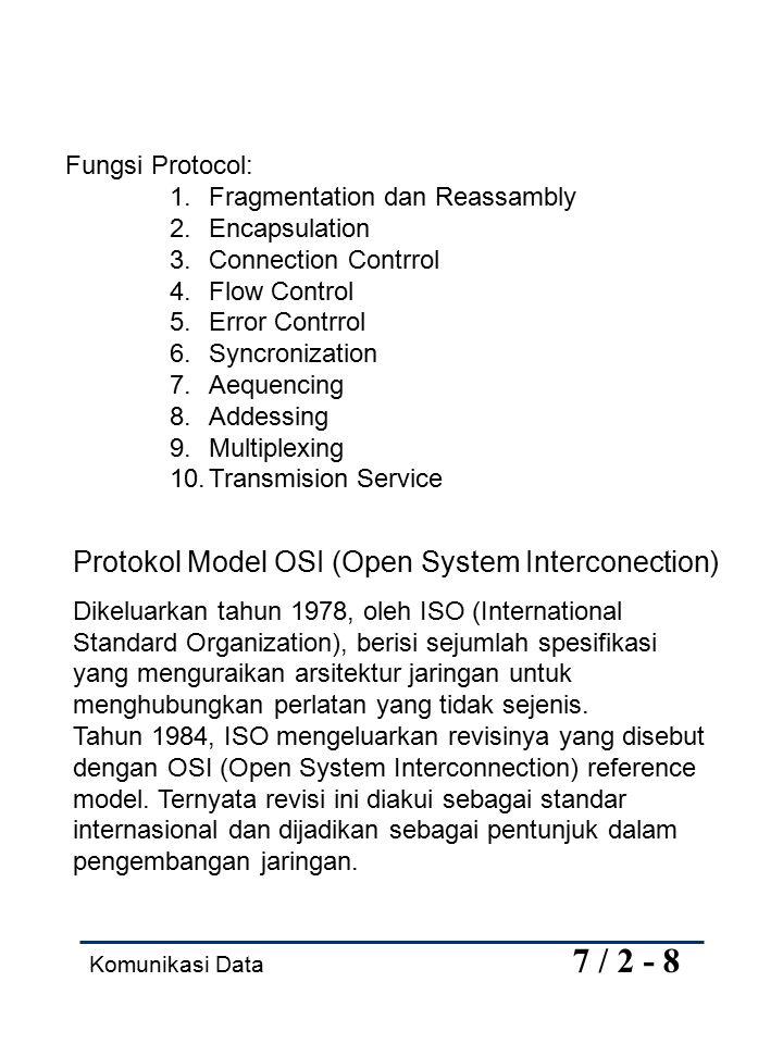 Protokol Model OSI (Open System Interconection)