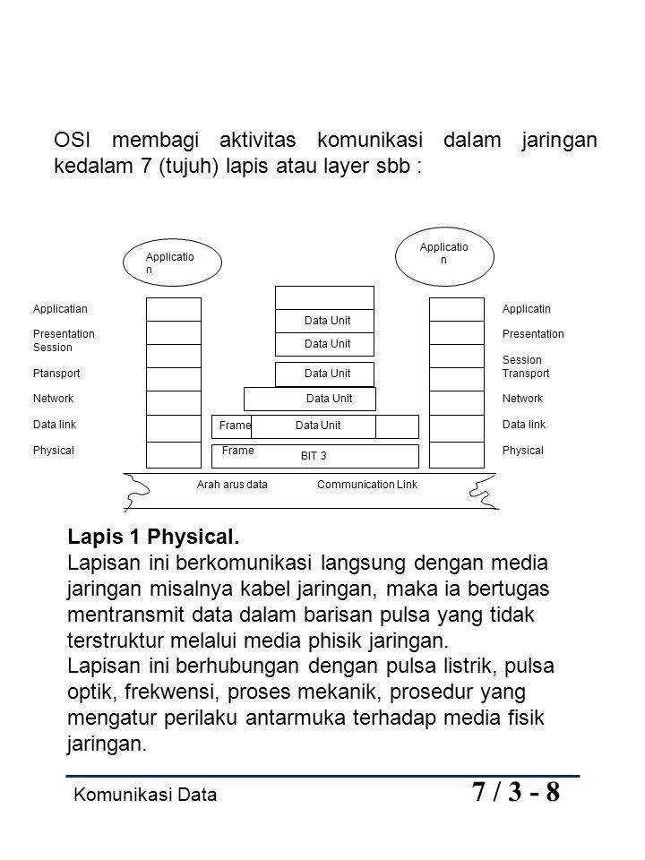 OSI membagi aktivitas komunikasi dalam jaringan kedalam 7 (tujuh) lapis atau layer sbb :