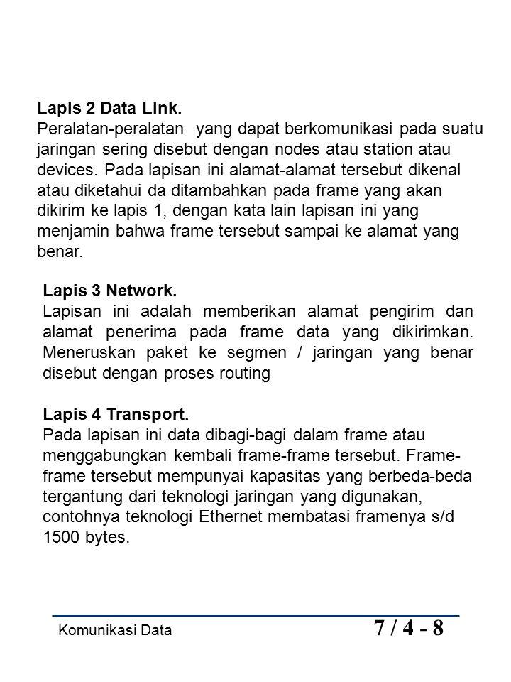 Lapis 2 Data Link.