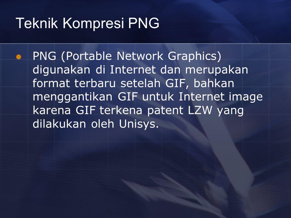 Teknik Kompresi PNG