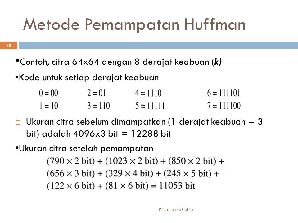 Metode Pemampatan Huffman