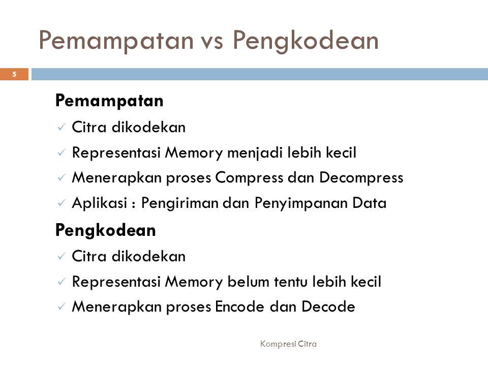 Pemampatan vs Pengkodean