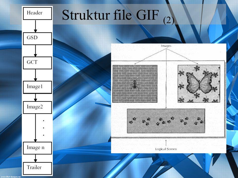 Struktur file GIF (2)