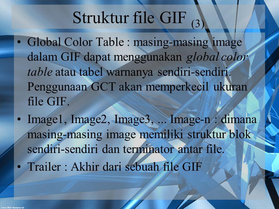Struktur file GIF (3)