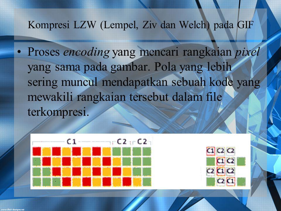 Kompresi LZW (Lempel, Ziv dan Welch) pada GIF