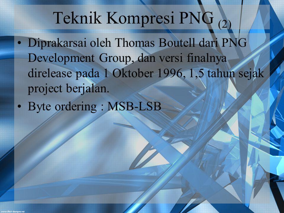 Teknik Kompresi PNG (2)