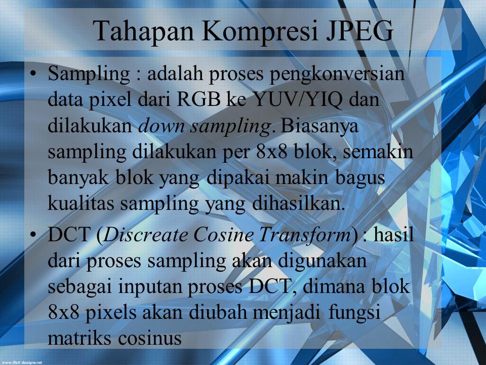 Tahapan Kompresi JPEG